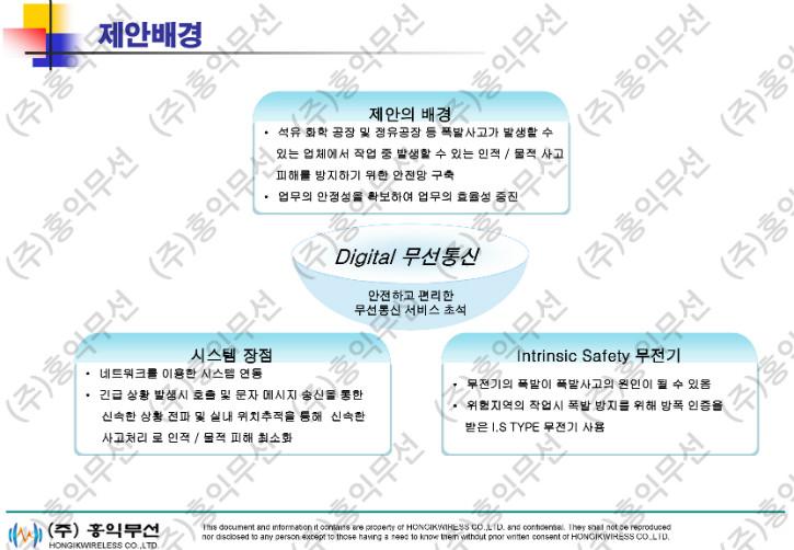 삼성정밀화학 시스템 제안서[2].jpg