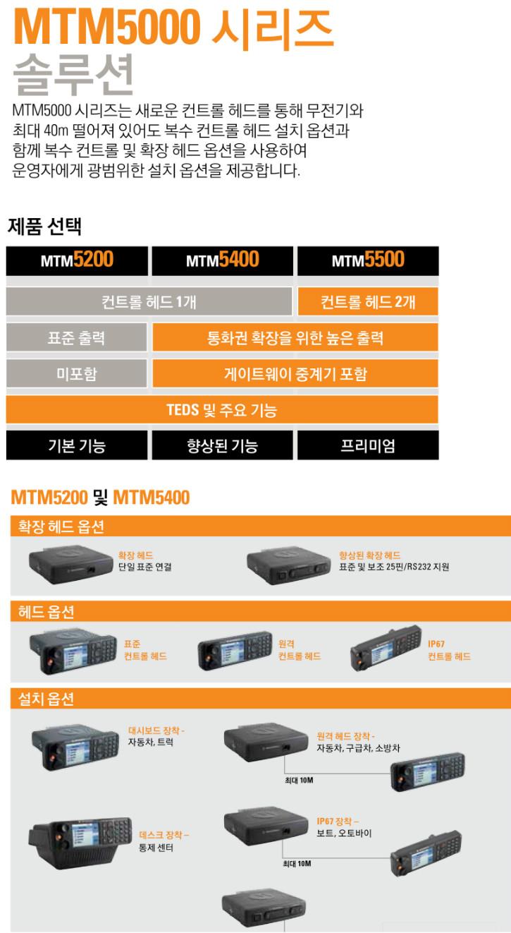 MTM5000[6].jpg
