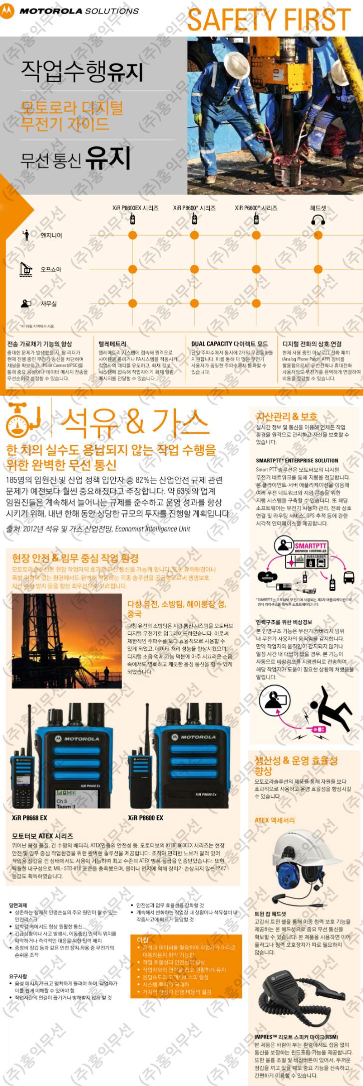 2_Oil_Gas.jpg
