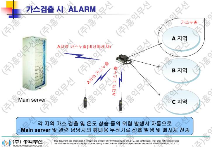 삼성정밀화학 시스템 제안서[4].jpg