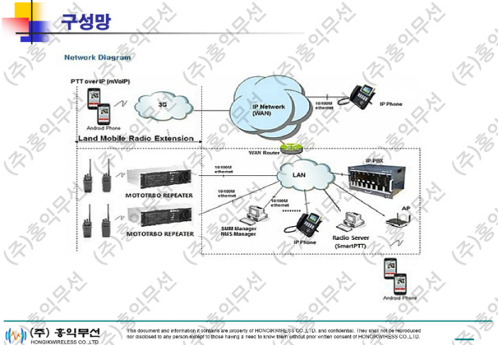 삼성정밀화학 시스템 제안서[3].jpg