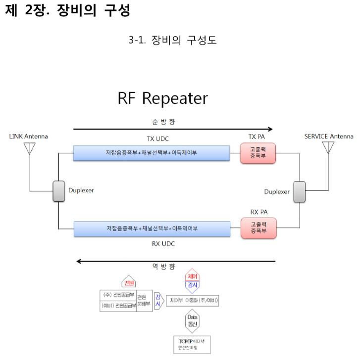 DMR RF Repeator_2W-2.jpg