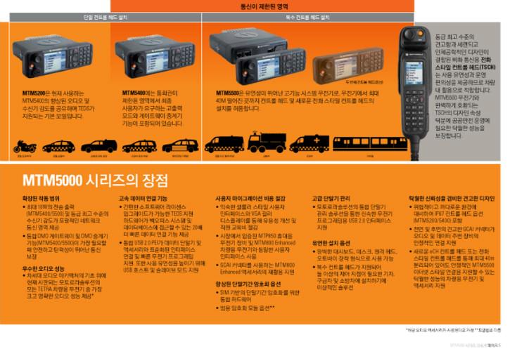 MTM5000[5].jpg