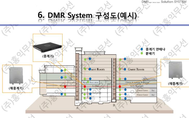 DMR SYSTEM 제안서-부산 힐튼호텔[9].jpg